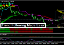 Forex trading systems made easy statistics and probability in sports betting