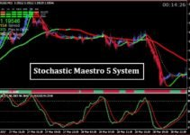 Forex maestro free download
