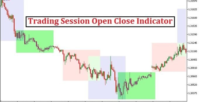 Free Forex Indicators (MT5) Archives - Trend Following System