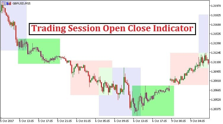 Trading Sessions Open Close Indicator MT5 - Trend Following System