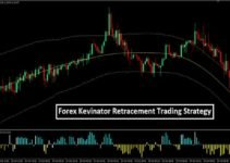 Forex trading technical strategies ma bounce