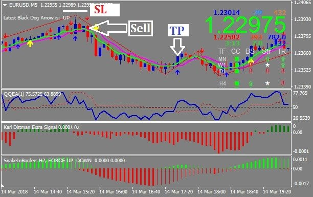 Super Scalping Trading System - Trend Following System