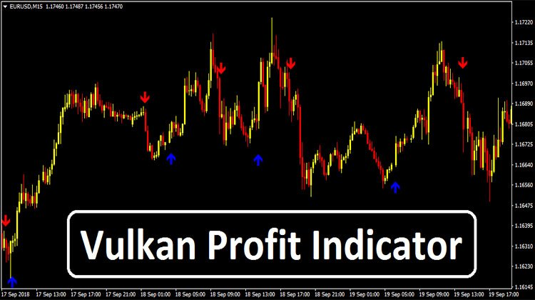 Vulkan Profit Indicator - Trend Following System