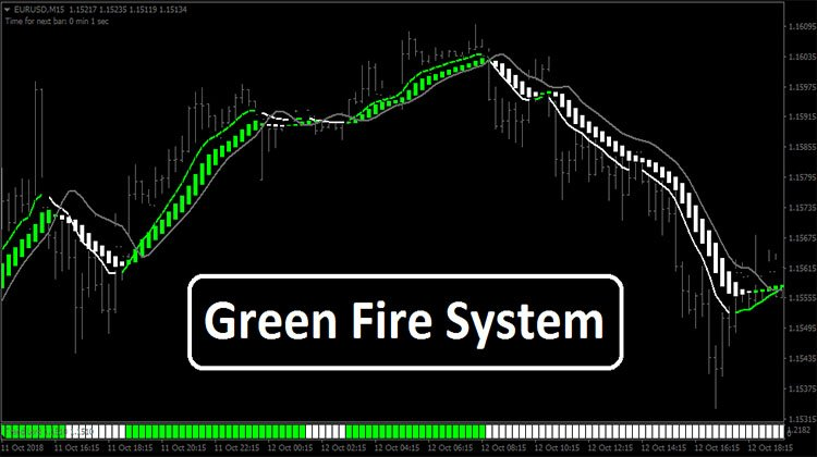 Green Fire System - Trend Following System