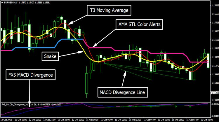 Omega Trend System - Trend Following System