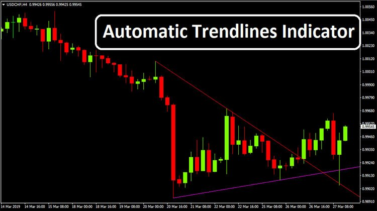 Trading In 2020 Forex Trading Trading Strategies Forex Trading
