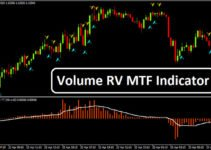 Forex HMA Trend Indicator MT4 - Trend Following System