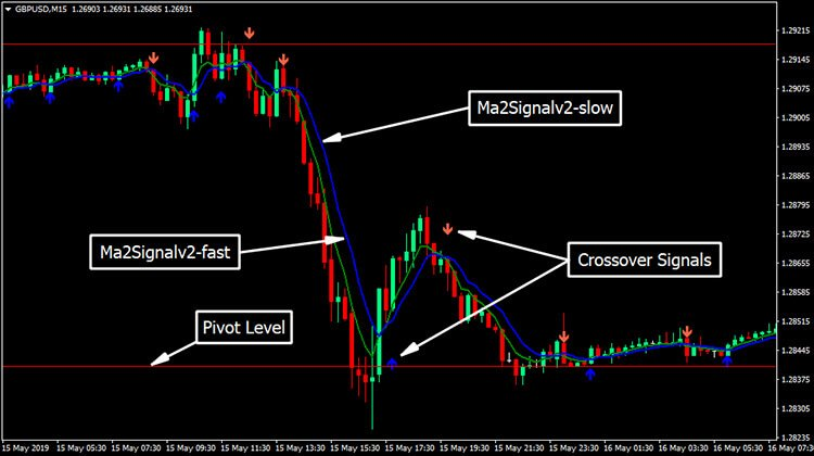 Forex trading explanation