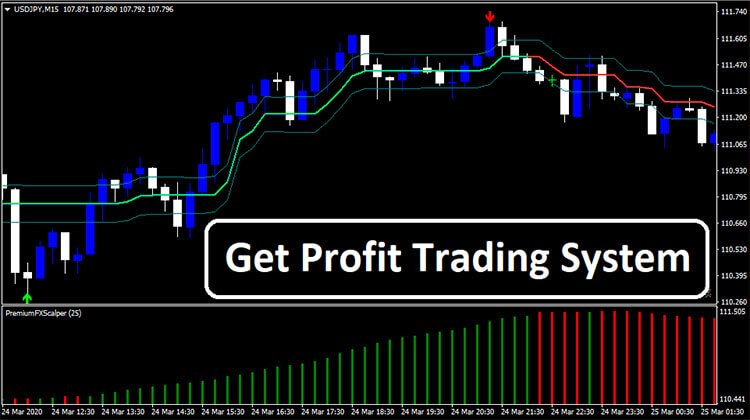 Profit trading system – Forex Winners | Free Download