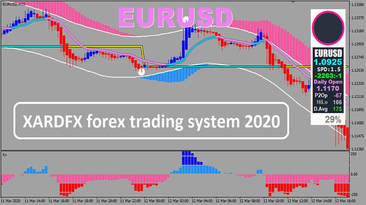 forex forex trading systems